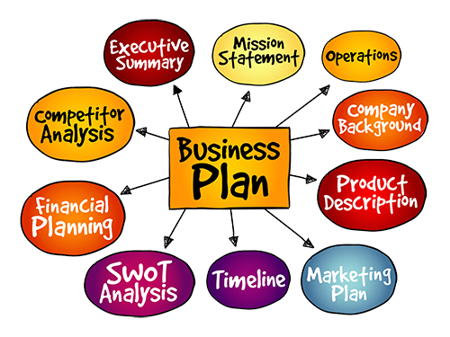 Your Business Plan: You're Up And Running — Now Where Are You Headed?